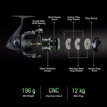 Venom Water Resistant Spinning Reel Max Drag 12Kg Carbon