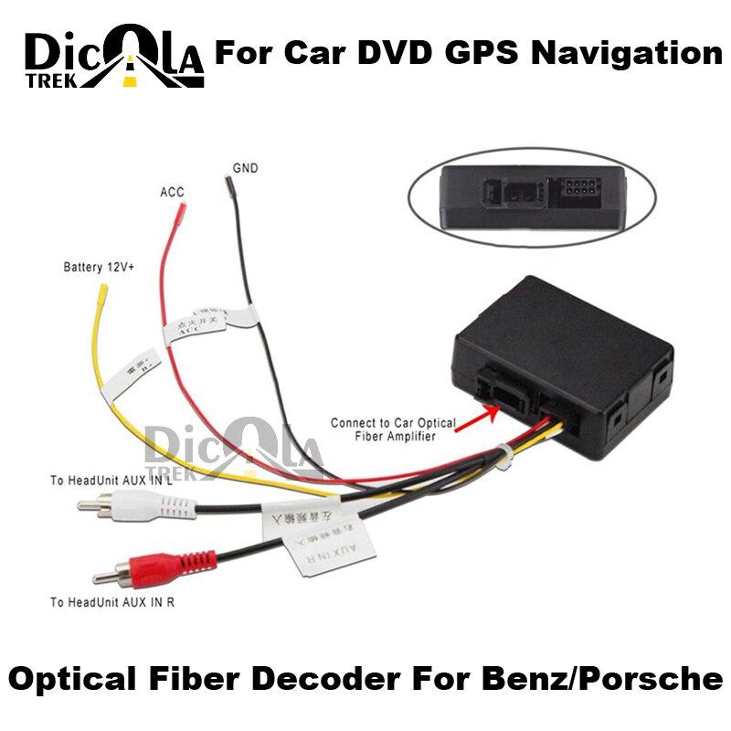 Fiber optique Amplificateur Décodeur pour Mercedes ML GL R Classe CLS E SLK Porsche Cayenne Cayman997/911 Boxster Voiture headUnit