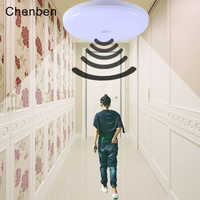 Smart Motion Sensor Led Night Light Modern Led Ceiling Lamp Surface Mounted Led Panel Light Ceiling Lighting Fixture Night Lamps