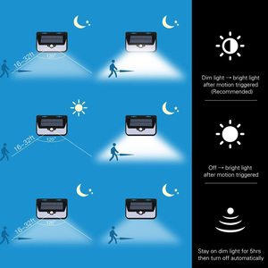 Image 5 - SEASENXI LED שמש מנורות 68 נוריות שלושה מצבי עבודה פונקציונלי חיצוני גן Lignting מנורות קיר חצר גדר שמש כוח אורות
