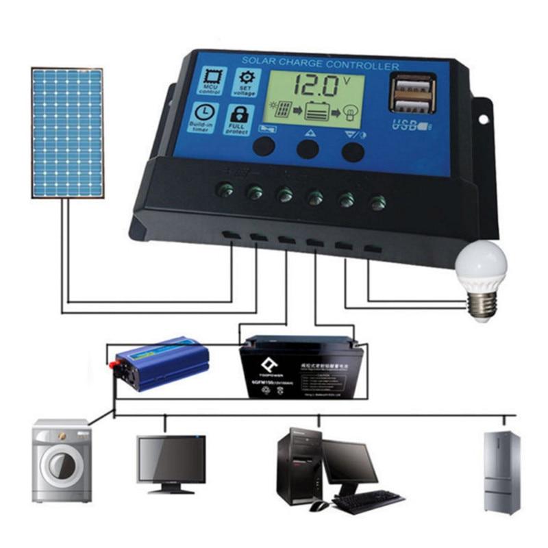 PWM 10/20/30/40/50/60A Dual USB Solar Panel Battery Regulator Charge Controller 12/24V Auto Solar Charge Controller  With LCD