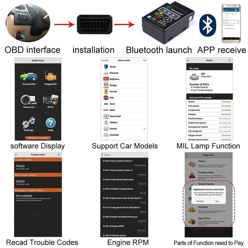 HH OBD ELM327 Bluetooth OBD2 OBDII CAN BUS Check Engine Car Auto Diagnostic Scanner Tool Interface Adapter For Android PC