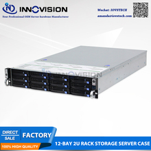 Optimized 12 bays 2u rack server case L=650mm huge storage 2u server chassis for cloud/NVR/NAS