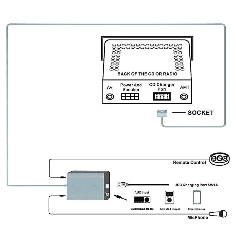 Nouveaux Kits mains libres Bluetooth pour voiture MP3 sans fil adaptateur Audio pour voiture 12 broches Interface pour RD4 Peugeot citroën