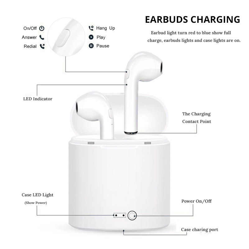 TWS słuchawki Bluetooth i7s Mini True bezprzewodowe douszne zestaw słuchawkowy bezprzewodowe słuchawki słuchawka do iPhone'a z systemem Android z okno ładowania