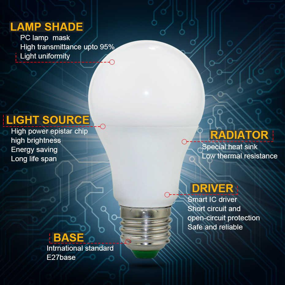 110V 220V E27 RGB LED ampul ışıkları 5W 10W 15W RGB Lampada değiştirilebilir renkli RGBW LED lamba ile IR uzaktan kumanda + bellek modu