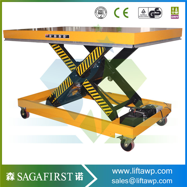 Mobile Manual Hydraulic Scissor Lift Table-in Car Jacks from Automobiles &  Motorcycles on Aliexpress com | Alibaba Group