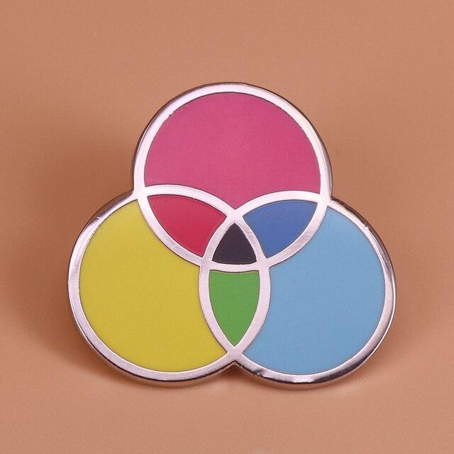 Cmyk Pin Ink Swatch Brooch Paint Color Wheel Badge Artist Printer