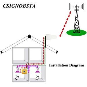 Image 2 - عالية الجودة 2019 ثنائي النطاق 2G 3G الهاتف المحمول GSM WCDMA 900 2100 MHz UMTS مكرر إشارة مكبر للصوت الداعم بالجملة