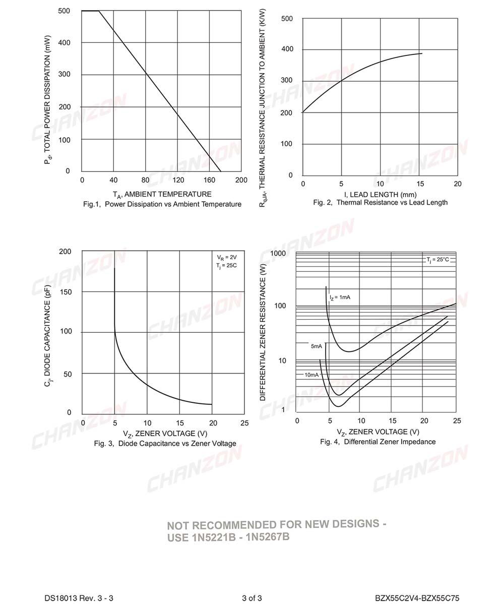 0,5 Watt BZX55C9V1 Zenerdiode 25x Z-Diode 9,1 Volt