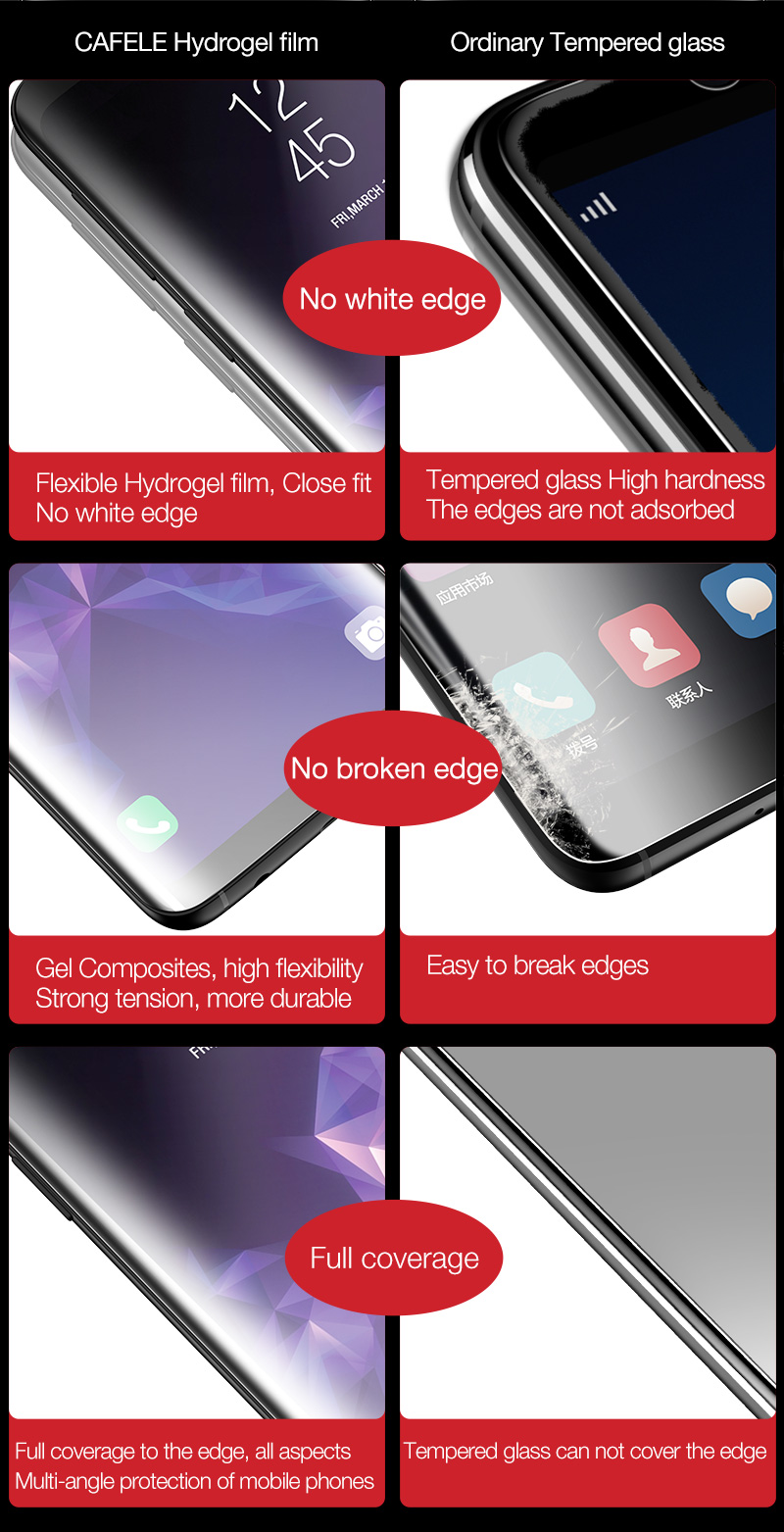 5 Hydrogel Screen Protector for galaxy s9