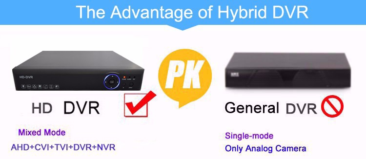 the advantage of 5 in 1 ahd dvr picture