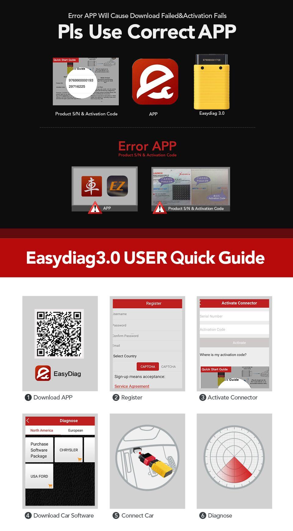2018 New arrival LAUNCH EasyDiag 3 0 obd2 Diagnostic Tool