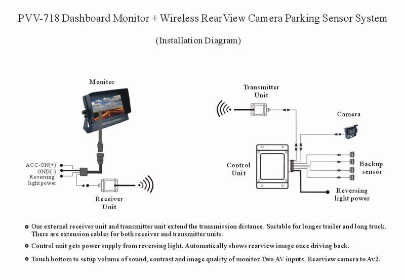 Tft reversing camera wiring diagram wiring diagram amusing night vision camera wiring diagram power pictures best security camera wiring diagram tft reversing camera wiring diagram asfbconference2016 Images