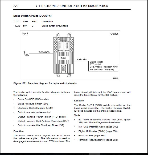 com buy international truck engine family navistar com buy international truck engine family navistar maxxforce diagnostic service manuals from reliable manual microtome suppliers on truck epc