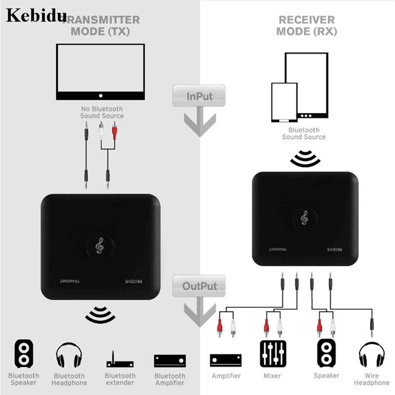 Tragbares Audio & Video Unterhaltungselektronik Kebidu Bluetooth 4,2 Music Receiver Transmitter 2 In 1 Wireless Audio Adapter Für Lautsprecher Für Tv Pc Für Ios Android Neueste Zu Den Ersten äHnlichen Produkten ZäHlen