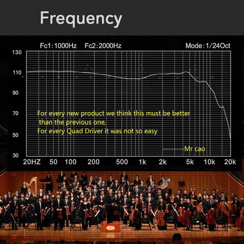 الأذن في الهجين +
