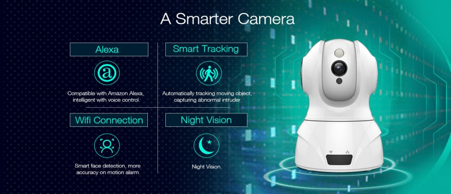 Smart WIFI PTZ FHD IP Cloud Camera with Alexa Voice Control Auto Smart Tracking Face Detection Sound Detection for Motion Alarm_F3