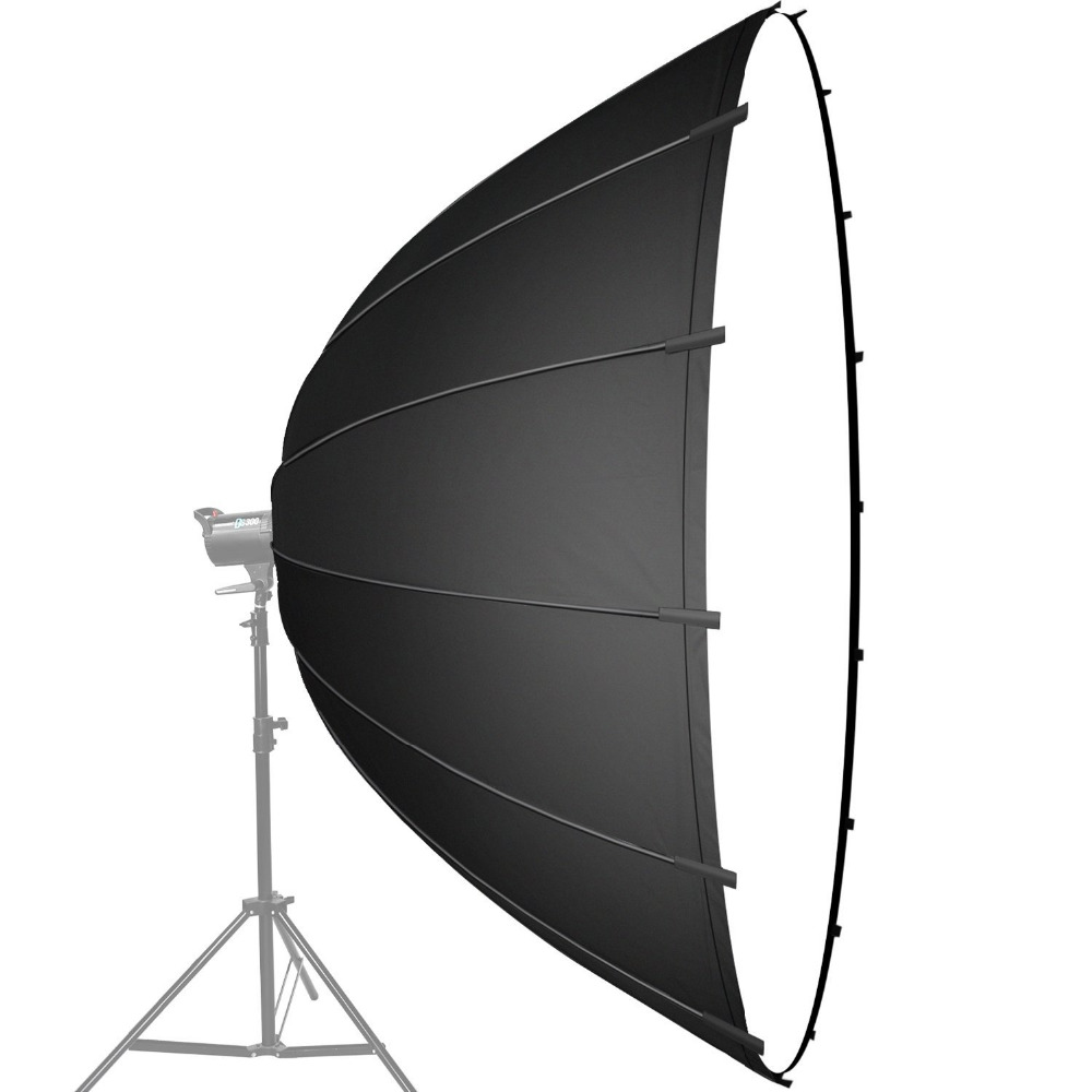 neewer portable hexadecagon softbox umbrella reflector 16 rods 80 inches 200 cm black silver. Black Bedroom Furniture Sets. Home Design Ideas