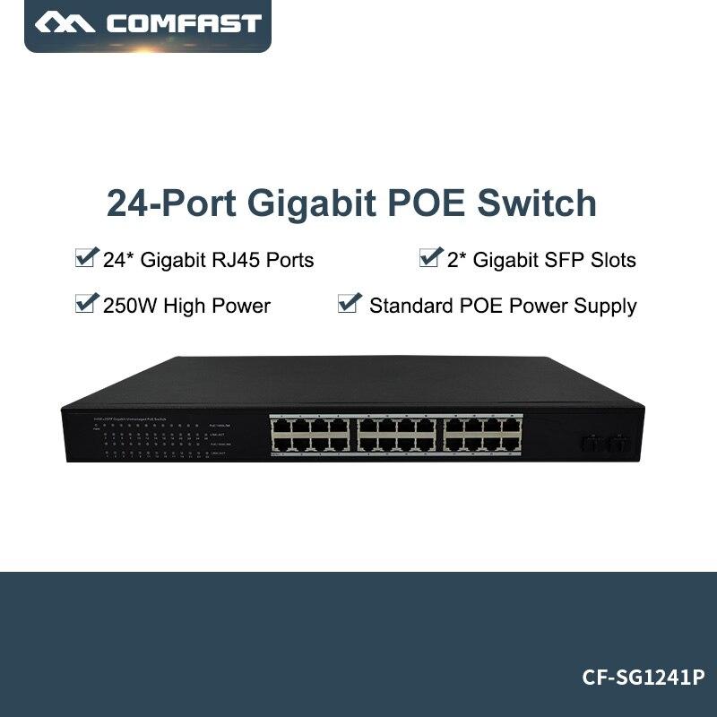 2018 nouveau ~ 24 Gigabit PoE commutateur 240 V 250 W Ethernet 8 K MAC adresse intelligente câble réseau alimentation 24 Ports Ethernet RJ45