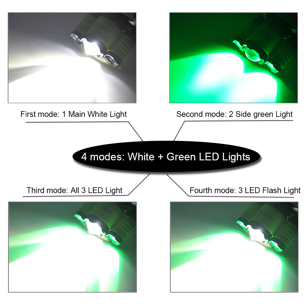 Boruit B22 3 Led Green light headlamp flashlight Lantern on the Head ...