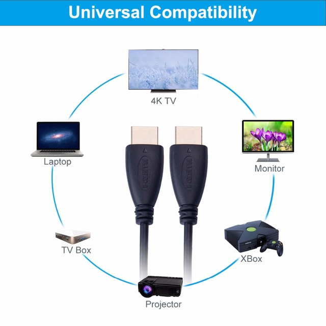 Hdmi Kabel 4 K Male Naar Male Kabel Voor Hd Tv Lcd Laptop PS3/4 Projector Computer Hdmi Kabel hot Koop
