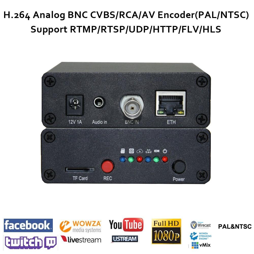 ESZYM H.264 Analog/CVBS/RCA(BNC type) IPTV Video Encoder live streaming support RTMP/RTSP/UDP