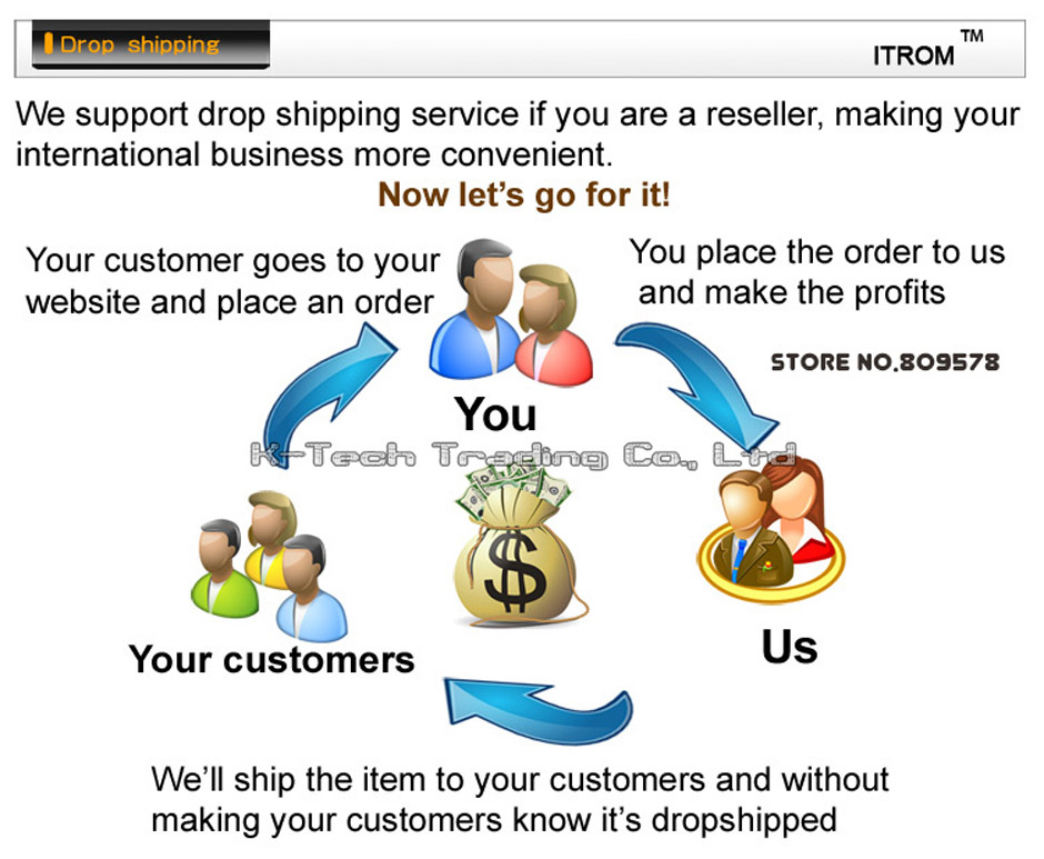 N5-Dropshipping