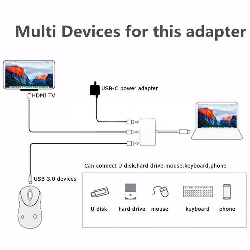 USB Type C to HDMI Adapter 4K - Newforshop USB 3.1 Type C Multiport - Ανταλλακτικά και αξεσουάρ κινητών τηλεφώνων - Φωτογραφία 6