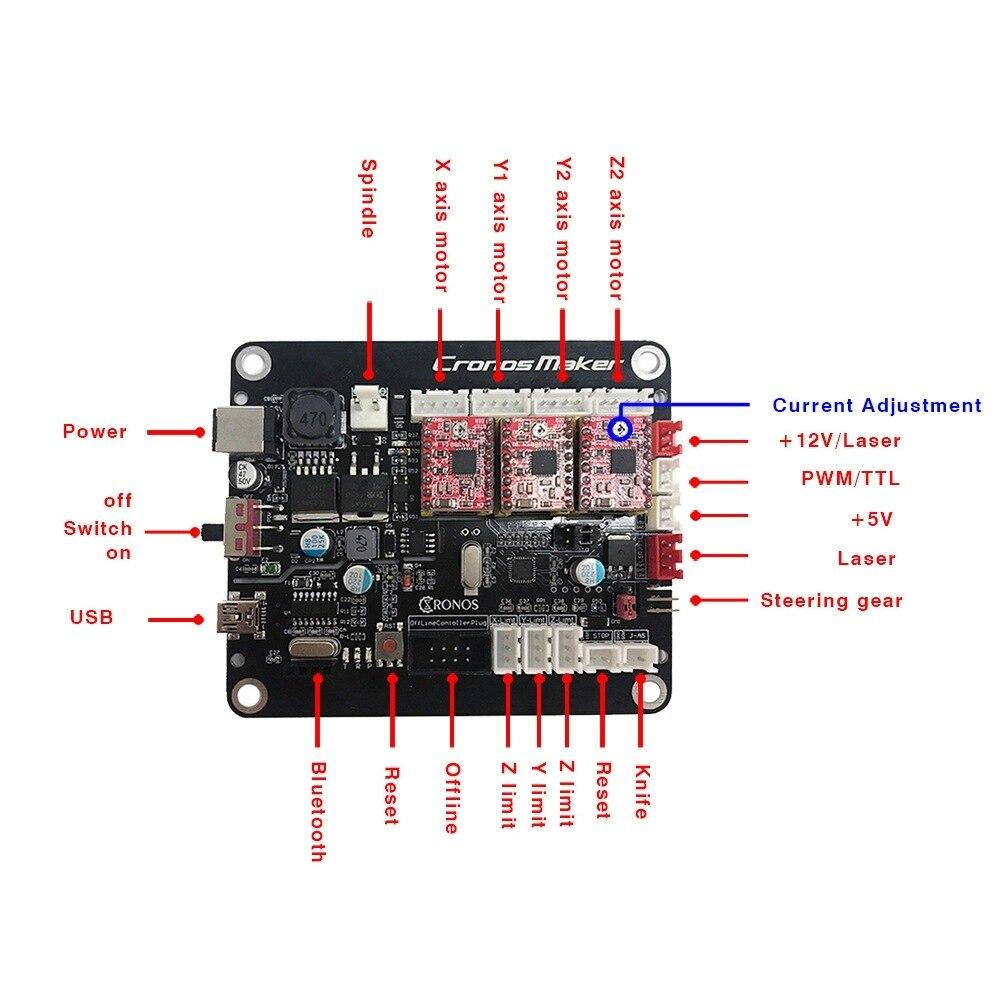 3 eixo porta USB controlador de placa