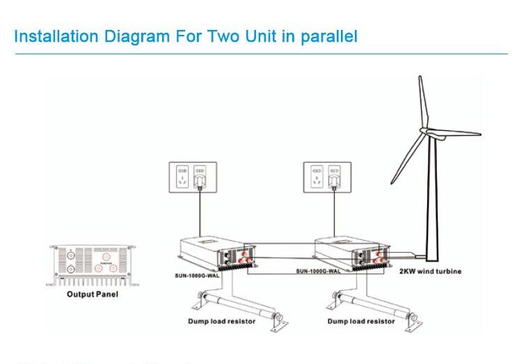 Wind 1000 Watt Power Zweiten Generation Windenergierasterfeldriegelinverter 1000G2-WAL-LCD Mit Limiter/Dump-Last Controller