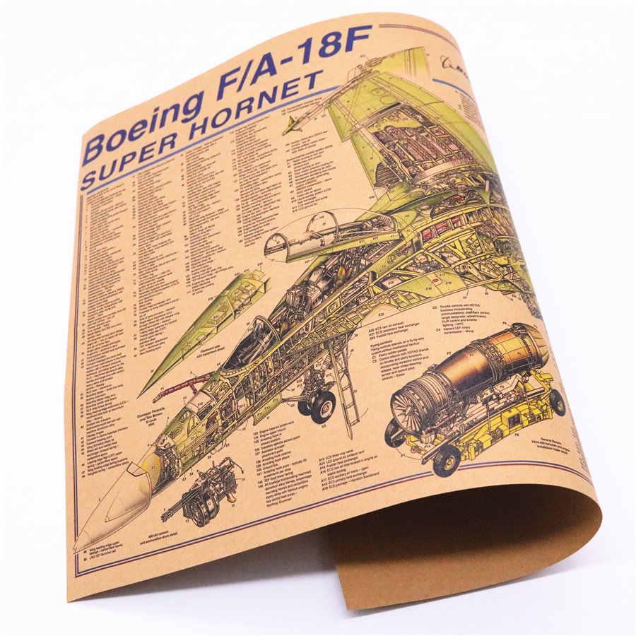 Boeing F/A-18F SUPER HORNE Flugzeug Vintage Poster Für Bar Cafe Wand Kunst Aufkleber Wohnzimmer Decor malerei 42x30 cm