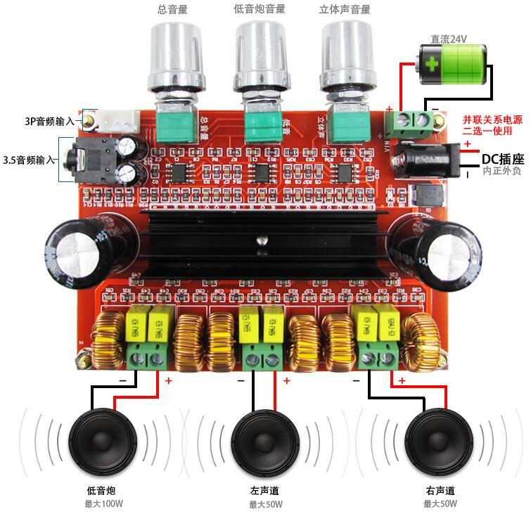 Verstärkerplatine TPA3116D2 50Wx2 + 100 Watt 2,1 Kanal Digitale Subwoofer 12 ~ 24 V TPA3116