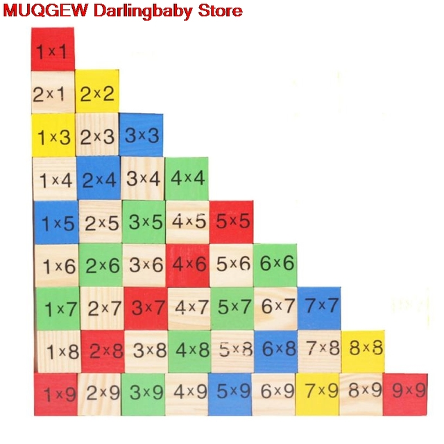 math toys multiplication table 99 figure blocks education fun funny gadgets novelty interesting toys