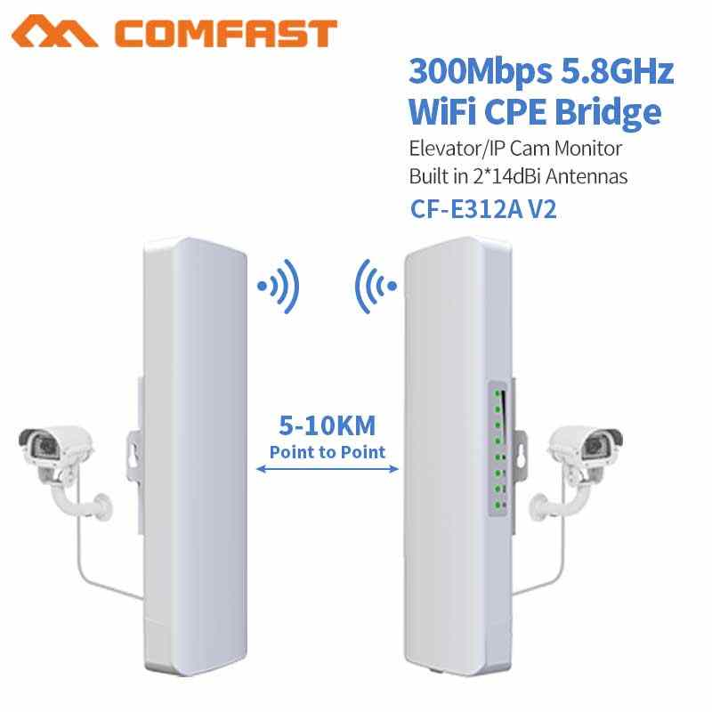 Detail Feedback Questions about COMFAST high power