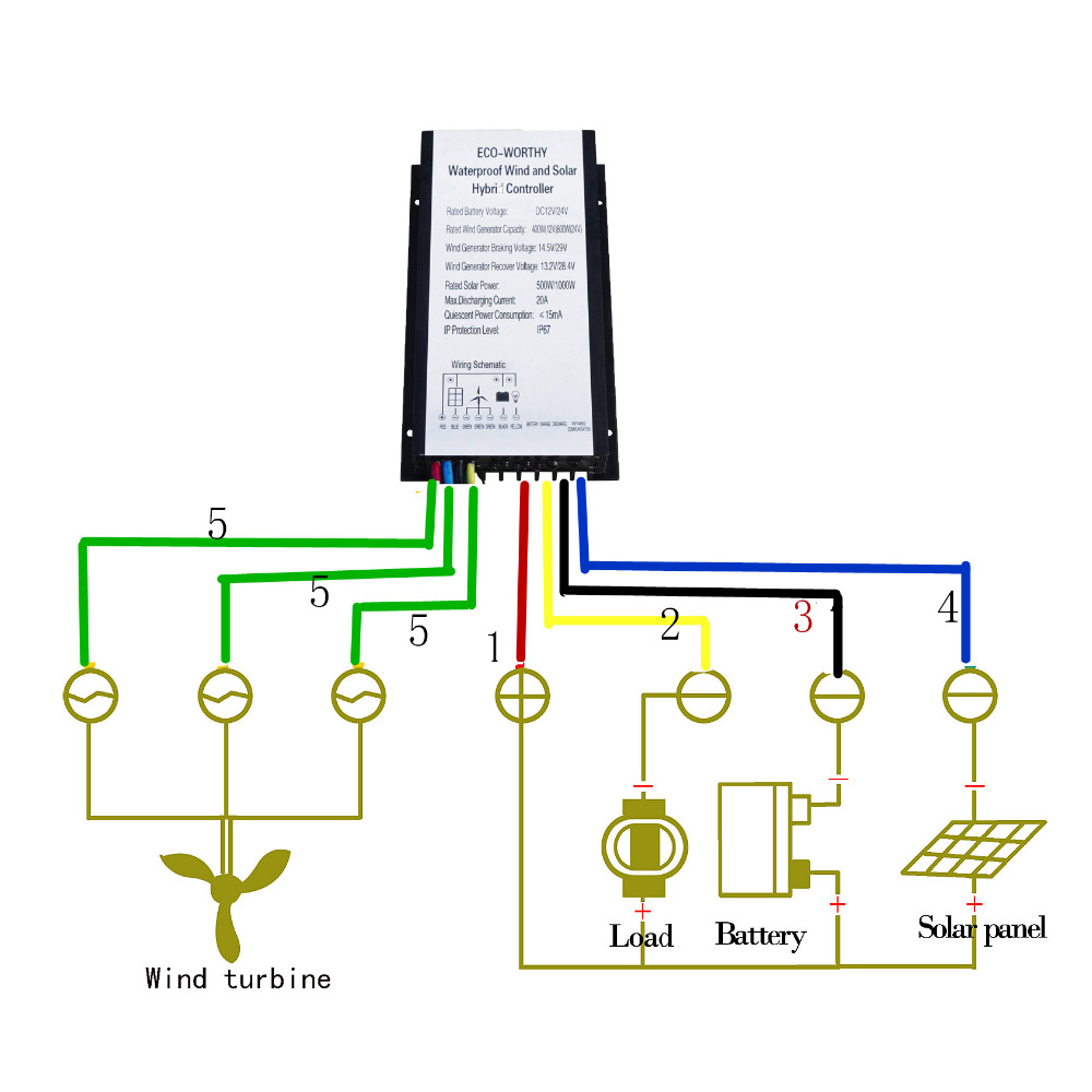 Aliexpress.com : Buy 900W Hybrid Wind Kit 5pcs 100W Mono Solar Panel on wind generator wiring diagram, 3 phase generator wiring diagram, stamford generator wiring diagram,