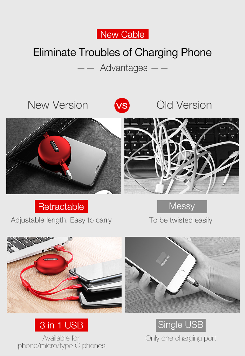 3-in-1 Retractable USB Charging Cable Religious Words Fast Charging Reusable Charging Cord Adapter Compatible with Cell Phones Tablets Universal Use