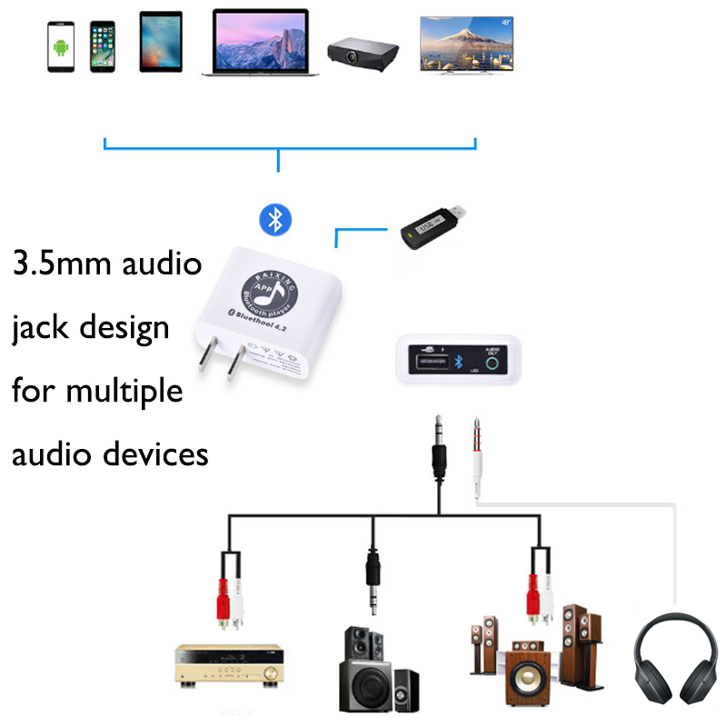 E4064 Bluetooth receiver 7
