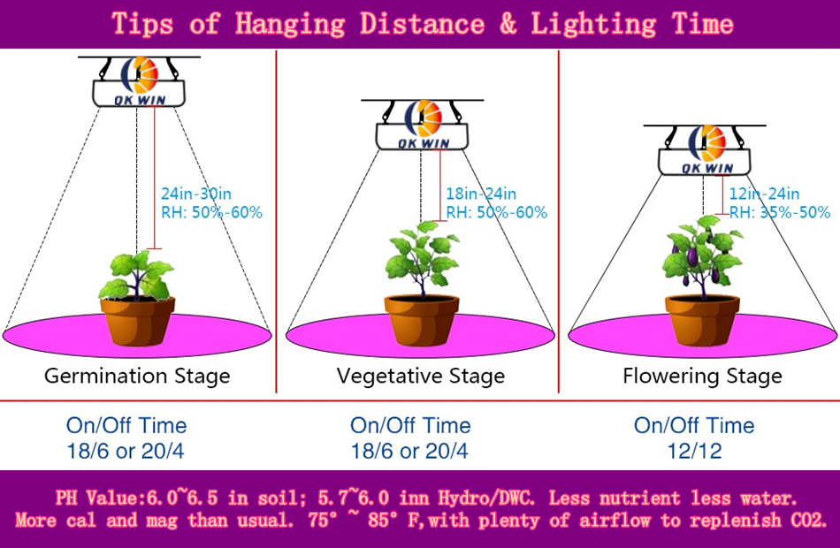 qkwinled grow light  hanging distance logo