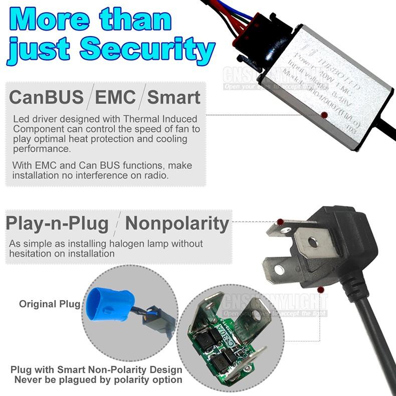 Led Car Headlight Lamp 9007 HB5 HiLo High Low ADOB Beam Turbo Leds Auto Headlight Bulbs Xenon 6000K White Lighting Source (5)