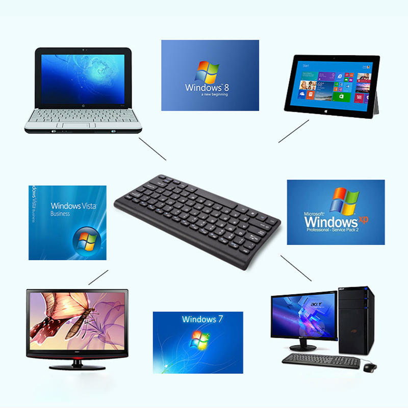 Landas USB 2.4G Wireless Keyboard Mouse Combo For Android Desktop Computer Wireless Keyboard And Mouse For Samsung Smart TV