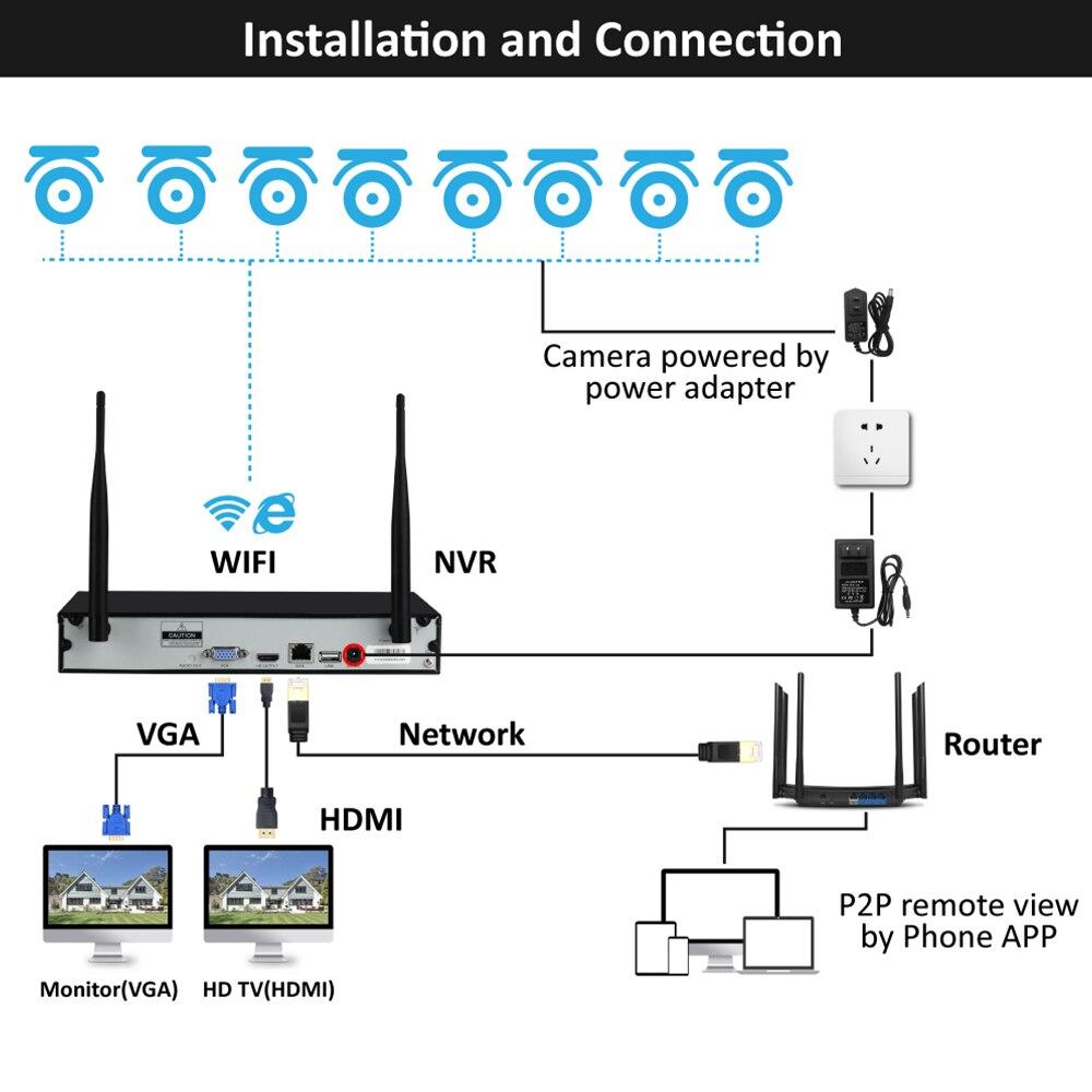 8-wifi