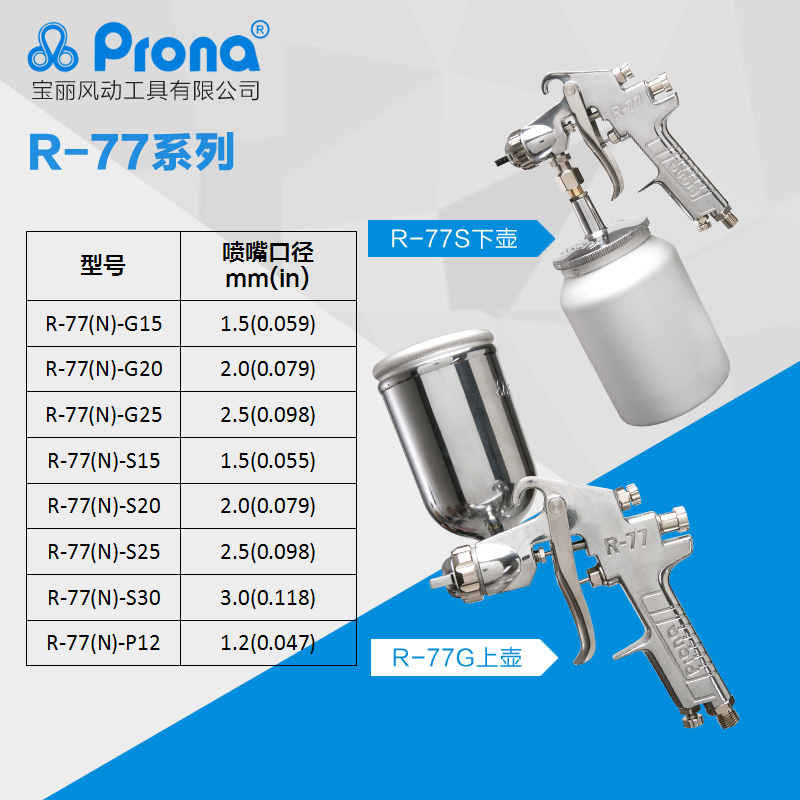 Prona R-77 paint spray gun,free shipping, 1.5,2.0,2.5,30.1.2mm nozzle to choose,siphon,gravity,pressure R77 painting gun цена