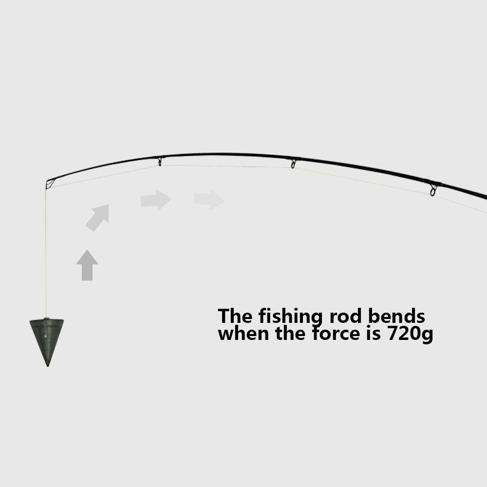 Isca de Pesca m 2.7 m Fiação Lançando