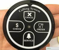 Waiter Service Button 4 Keys Wireless Calling System Transmitter Hotel Restaurant Shop Guest Pager Icon POCSAG