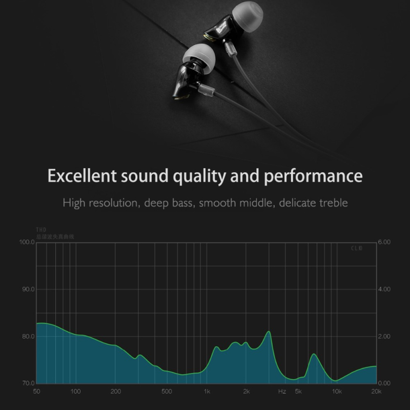 Rock Zircon Stereo Earphone In Ear Headset Rock Zircon Stereo Earphone In Ear Headset HTB1UFq4RFXXXXanXVXXq6xXFXXXQ