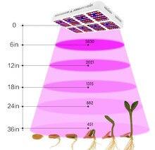 1 ADET Çift Çip Tam Spektrum 600 W 1200 W 1800 W 2400 W LED büyümek Işık Çift Switchs Topraksız LED Bitki Lamba Kapalı Büyüme Flower37