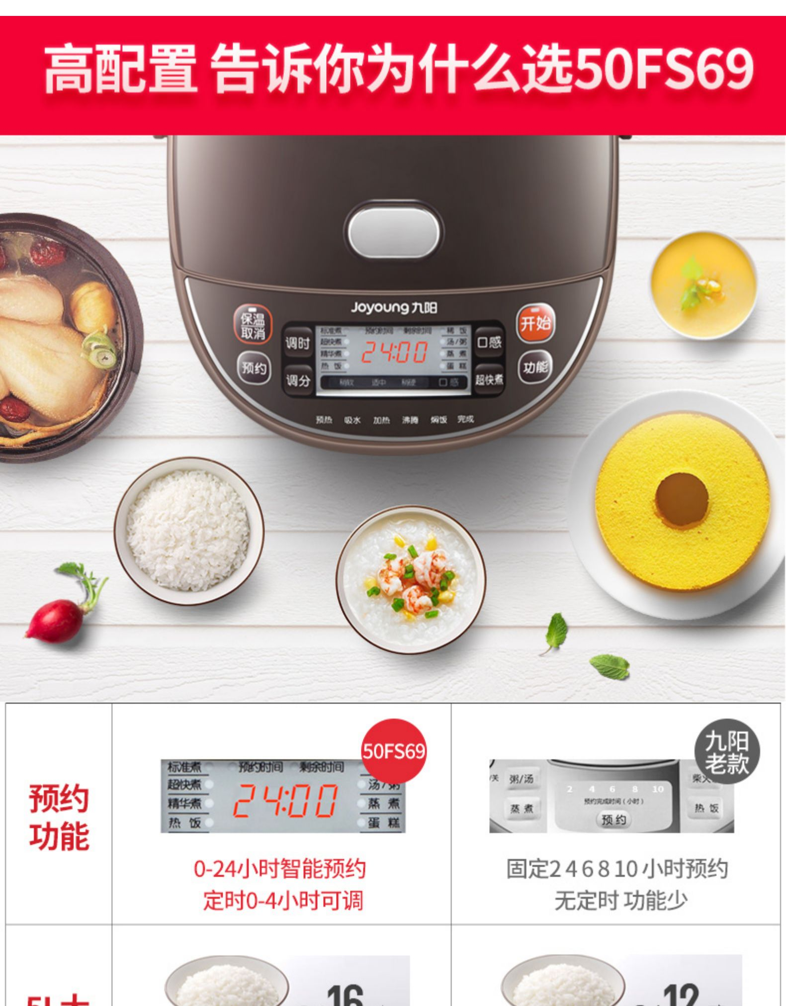 Rice Cooker Pot 5L Liter Household Large Capacity 2 Intelligent 3 Multi-function Automatic 4 People 5-6-8 People 1