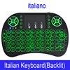 Italian Backlit