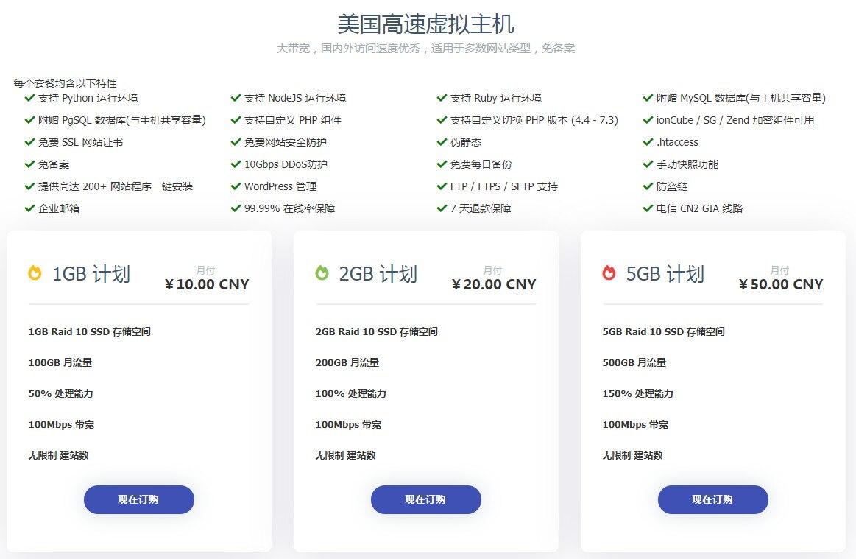 月付8元 CN2 GIA 稳定建站虚拟主机